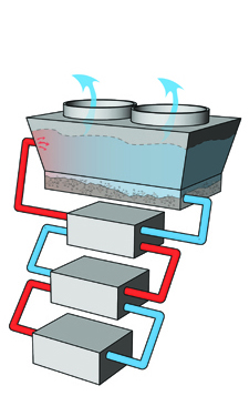 diagram of hot and cold bars working together to regulate a system