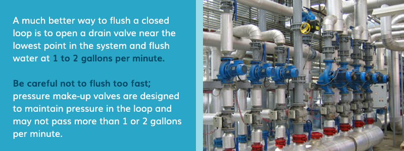 tips on flushing a closed loop by opening a drain valve near the lowest point in the system