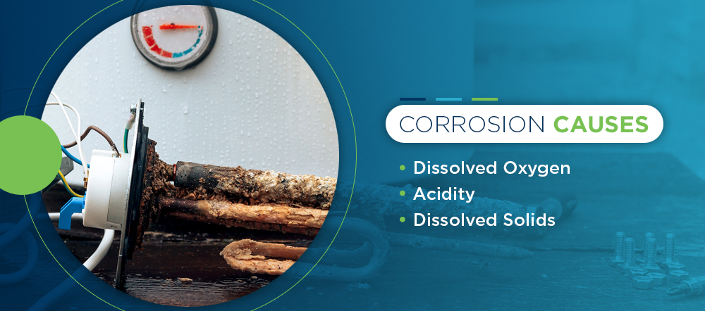 explanation of causes of boiler corrosion