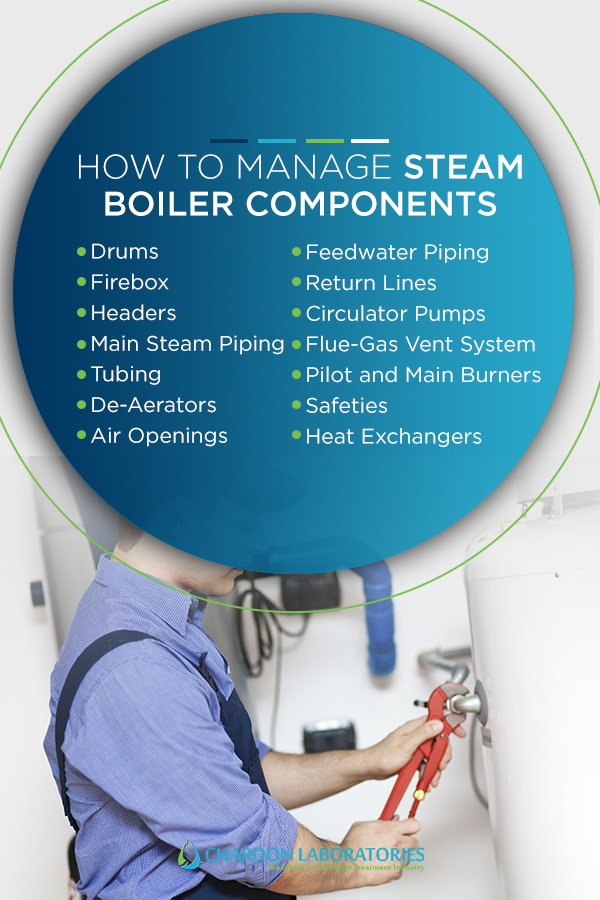 How to manage Steam Boiler Components