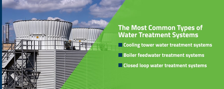 How Can an Industrial Water Treatment System Help Your Facility?